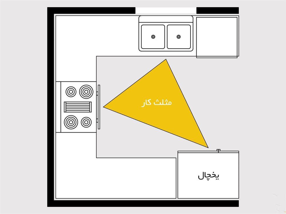 بهترین شرکت نصب کابینت ارزان در تهران 9664 263 0993 57 323 47 0938
